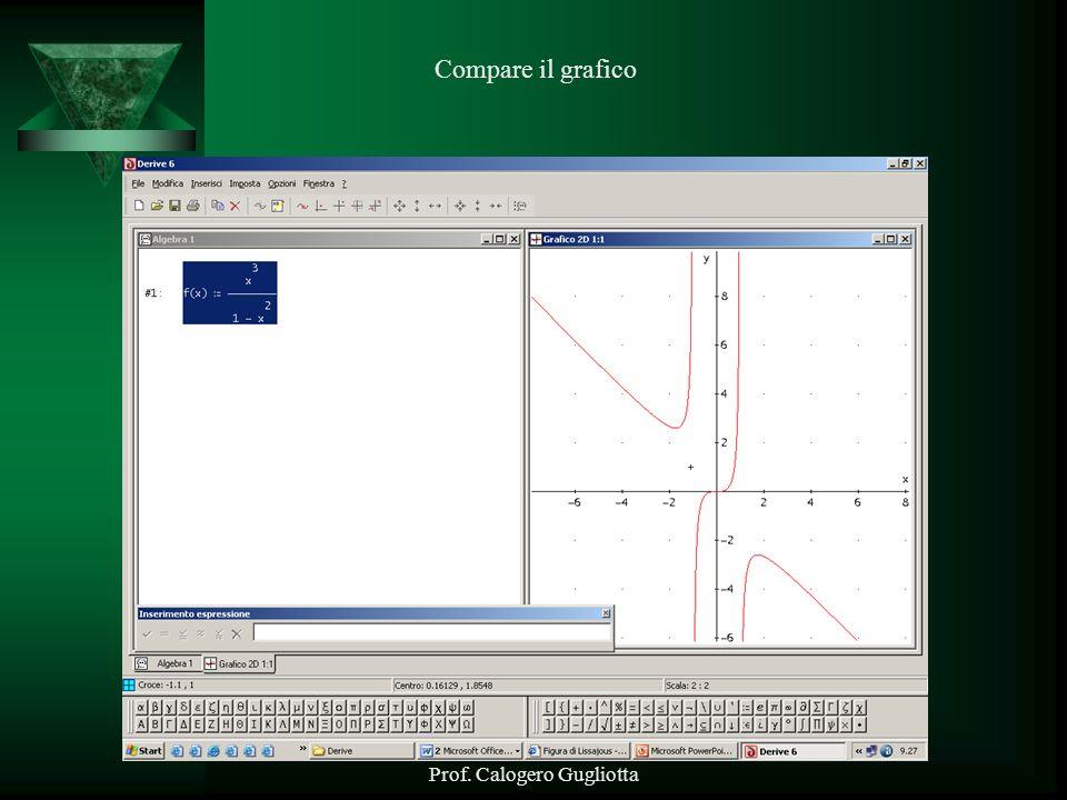 Prof. Calogero Gugliotta Compare il grafico