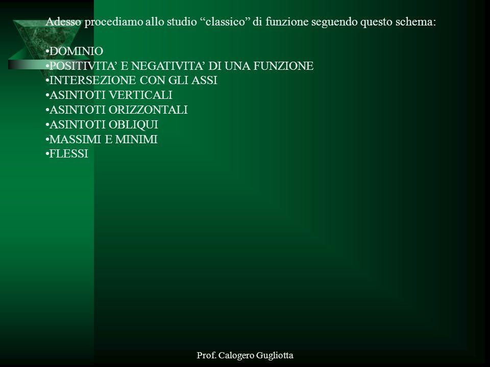 Prof. Calogero Gugliotta Adesso procediamo allo studio classico di funzione seguendo questo schema: DOMINIO POSITIVITA E NEGATIVITA DI UNA FUNZIONE IN