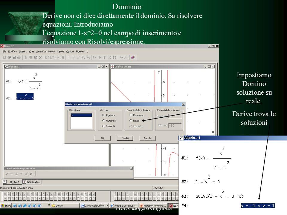 Prof. Calogero Gugliotta Dominio Derive non ci dice direttamente il dominio. Sa risolvere equazioni. Introduciamo lequazione 1-x^2=0 nel campo di inse