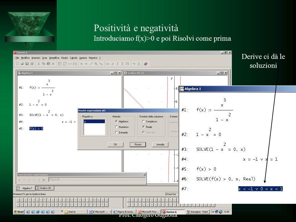 Prof. Calogero Gugliotta Positività e negatività Introduciamo f(x)>0 e poi Risolvi come prima Derive ci dà le soluzioni