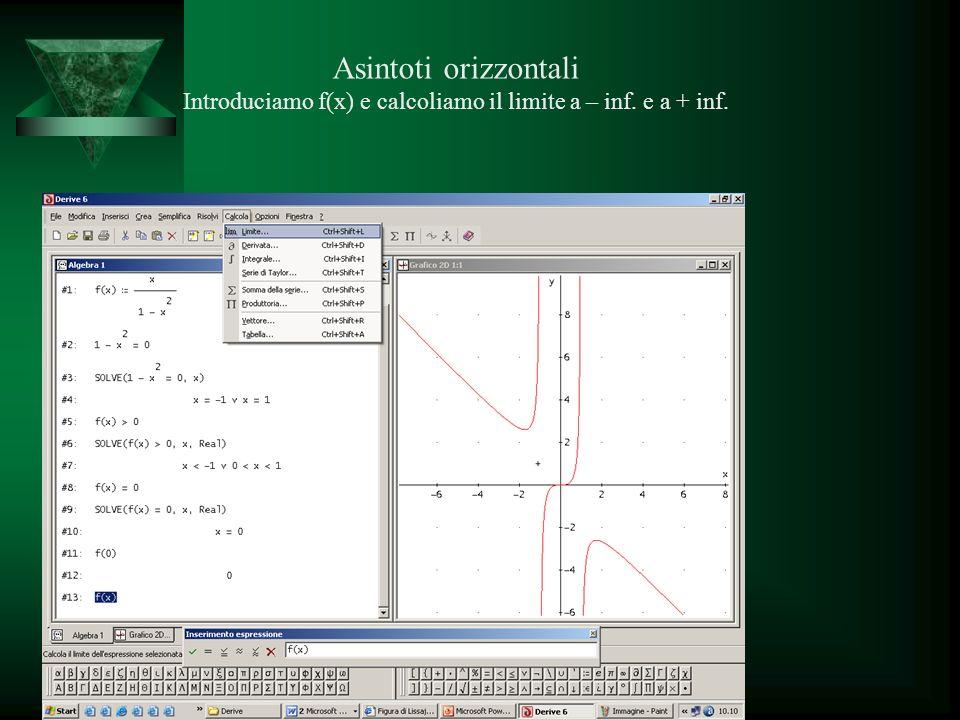 Prof. Calogero Gugliotta Asintoti orizzontali Introduciamo f(x) e calcoliamo il limite a – inf. e a + inf.