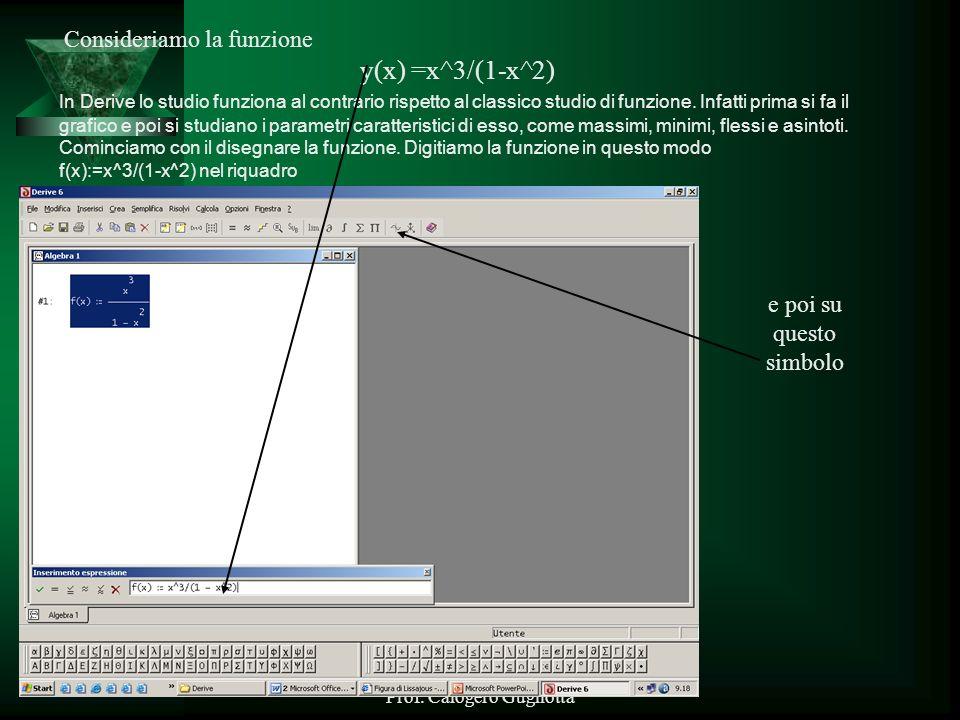 Prof. Calogero Gugliotta Consideriamo la funzione y(x) =x^3/(1-x^2) In Derive lo studio funziona al contrario rispetto al classico studio di funzione.