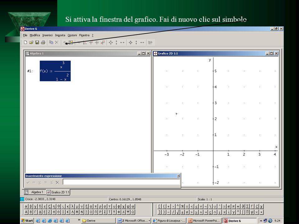 Prof. Calogero Gugliotta Si attiva la finestra del grafico. Fai di nuovo clic sul simbolo