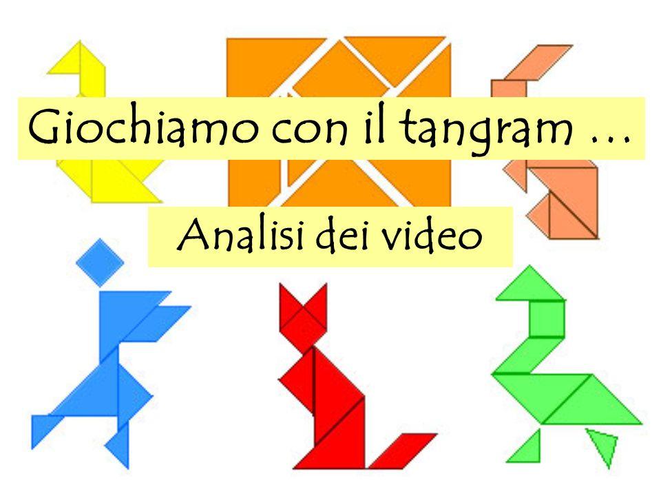 Conclusioni: Il gioco del tangram attira ed entusiasma i bambini Complessivamente i bambini dimostrano difficoltà di osservazione La realizzazione di un soggetto concreto e conosciuto dal bambino (gatto, coniglio, oca) facilita il compito rispetto a quella di una forma astratta (quadrato)