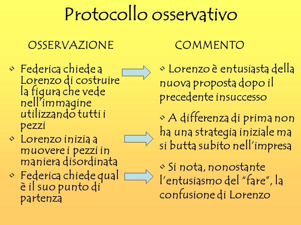 Protocollo osservativo Federica chiede a Lorenzo di costruire la figura che vede nellimmagine utilizzando tutti i pezzi Lorenzo inizia a muovere i pez