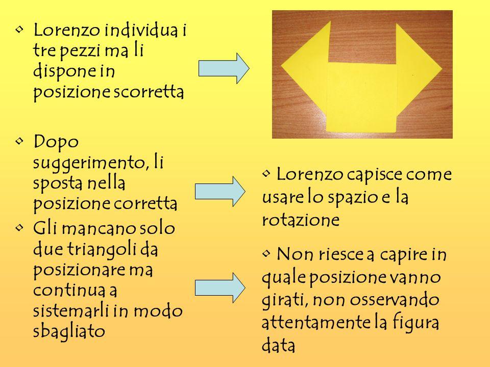 Lorenzo individua i tre pezzi ma li dispone in posizione scorretta Dopo suggerimento, li sposta nella posizione corretta Gli mancano solo due triangol