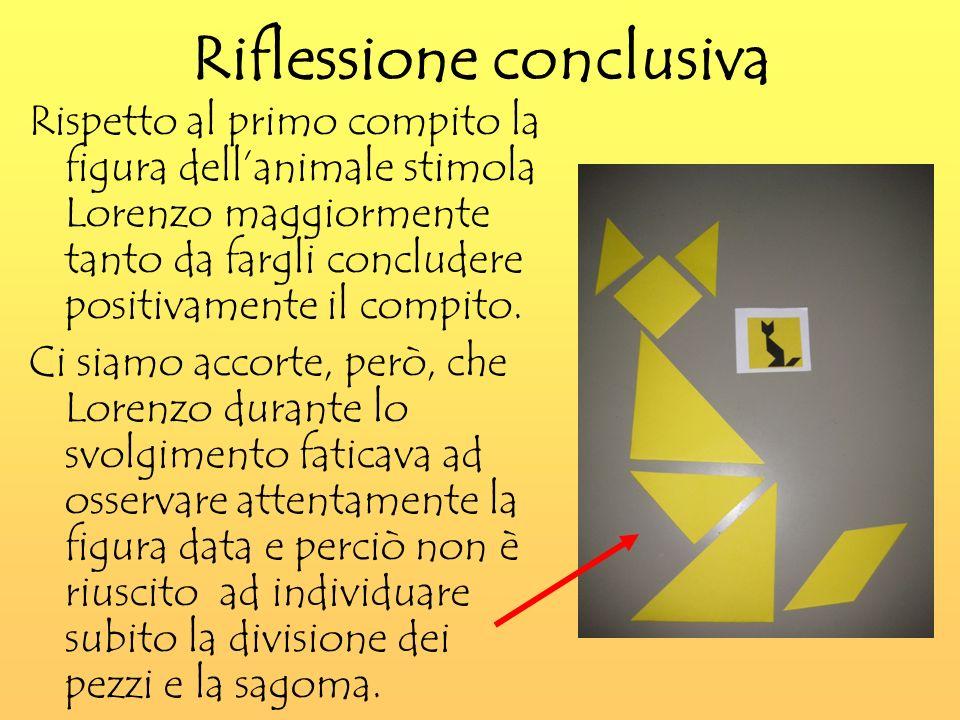 Riflessione conclusiva Rispetto al primo compito la figura dellanimale stimola Lorenzo maggiormente tanto da fargli concludere positivamente il compito.