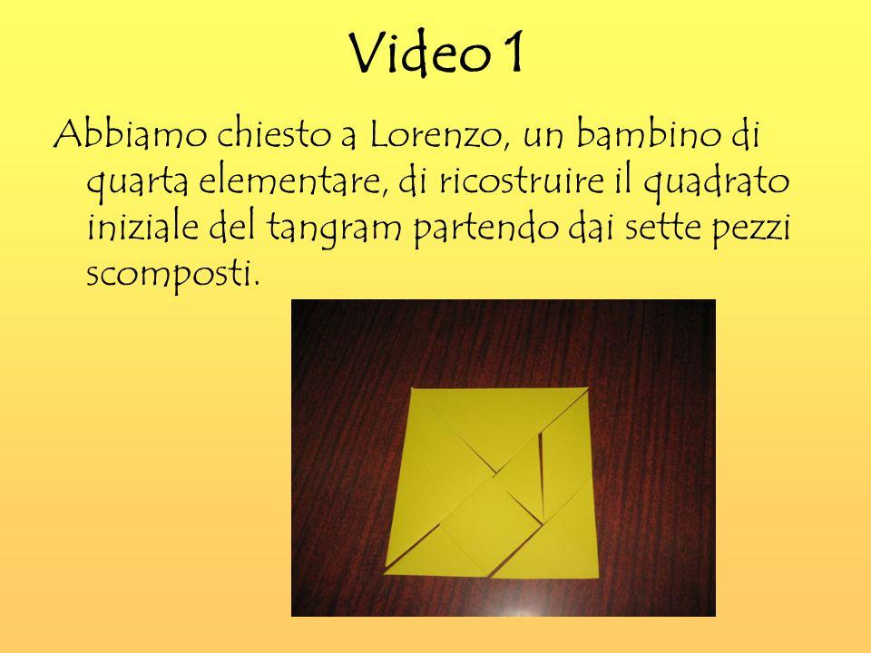 Video 1 Abbiamo chiesto a Lorenzo, un bambino di quarta elementare, di ricostruire il quadrato iniziale del tangram partendo dai sette pezzi scomposti