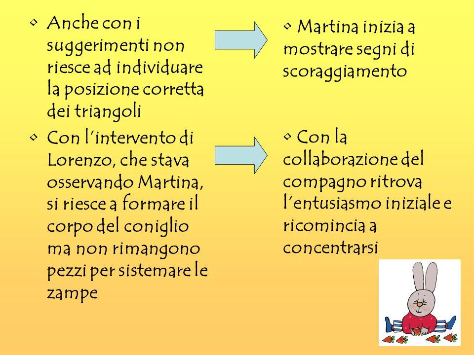 Anche con i suggerimenti non riesce ad individuare la posizione corretta dei triangoli Con lintervento di Lorenzo, che stava osservando Martina, si ri