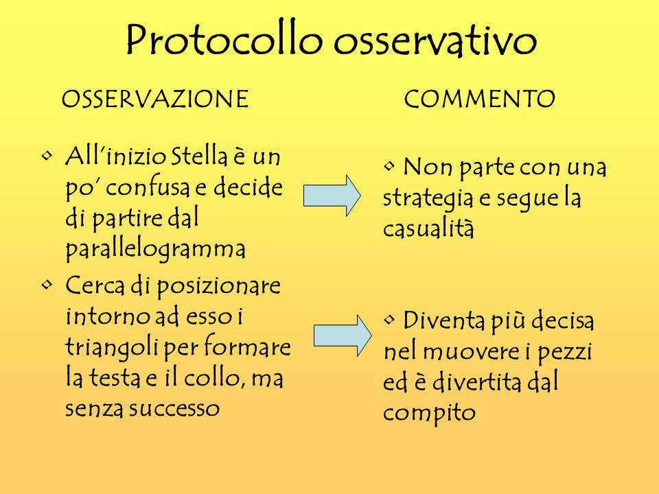 Protocollo osservativo Allinizio Stella è un po confusa e decide di partire dal parallelogramma Cerca di posizionare intorno ad esso i triangoli per f