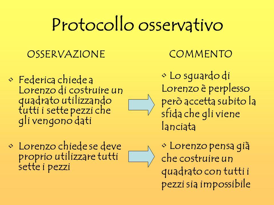 Protocollo osservativo OSSERVAZIONE Federica chiede a Lorenzo di costruire un quadrato utilizzando tutti i sette pezzi che gli vengono dati Lorenzo ch