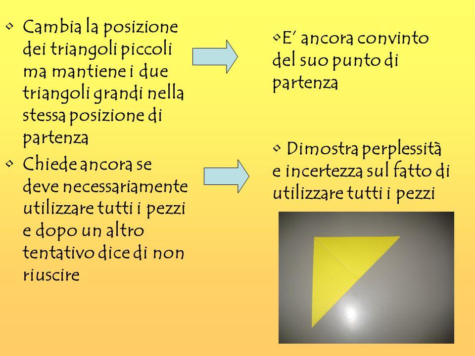 Cambia la posizione dei triangoli piccoli ma mantiene i due triangoli grandi nella stessa posizione di partenza Chiede ancora se deve necessariamente