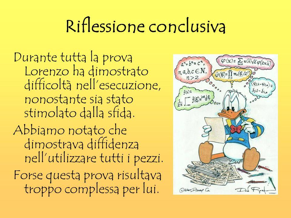 Riflessione conclusiva Durante tutta la prova Lorenzo ha dimostrato difficoltà nellesecuzione, nonostante sia stato stimolato dalla sfida.