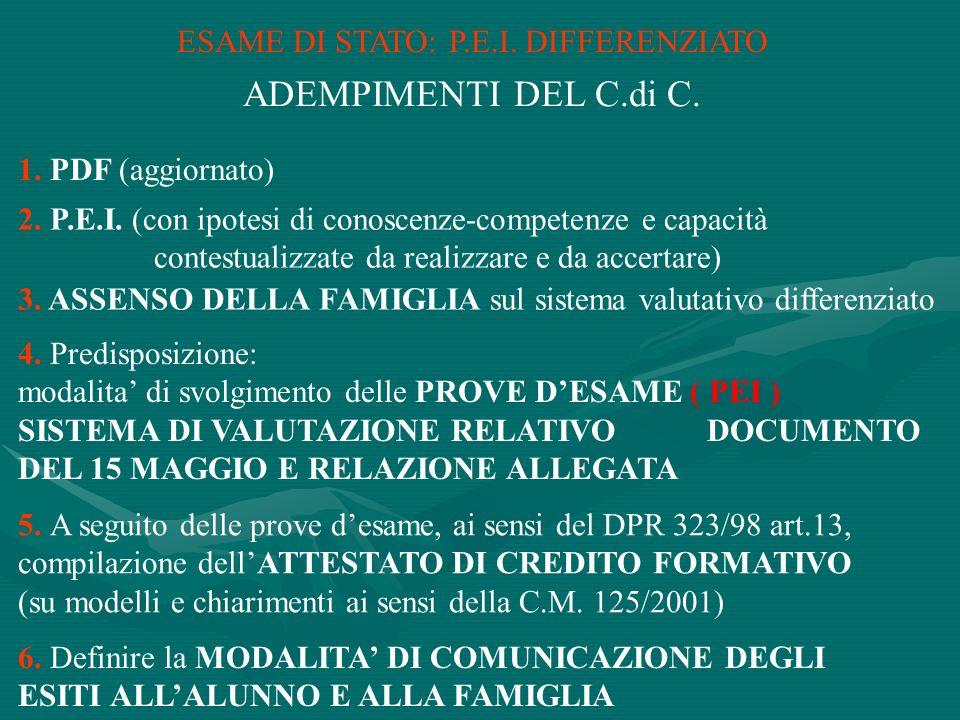 ESAME DI STATO: P.E.I. DIFFERENZIATO ADEMPIMENTI DEL C.di C. 1. PDF (aggiornato) 2. P.E.I. (con ipotesi di conoscenze-competenze e capacità contestual