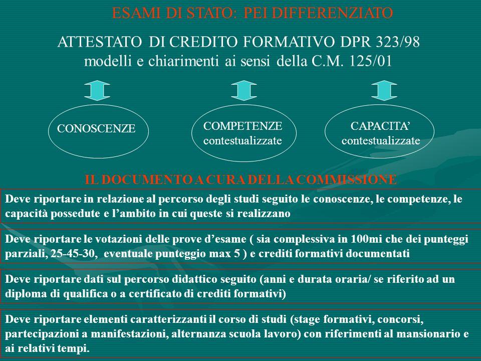 CAPACITA contestualizzate COMPETENZE contestualizzate ESAMI DI STATO: PEI DIFFERENZIATO ATTESTATO DI CREDITO FORMATIVO DPR 323/98 modelli e chiariment