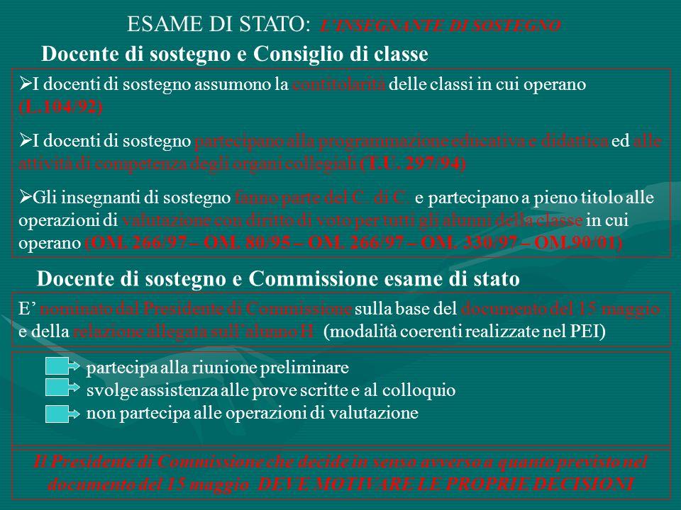 ESAME DI STATO: LINSEGNANTE DI SOSTEGNO Docente di sostegno e Consiglio di classe Docente di sostegno e Commissione esame di stato I docenti di sosteg