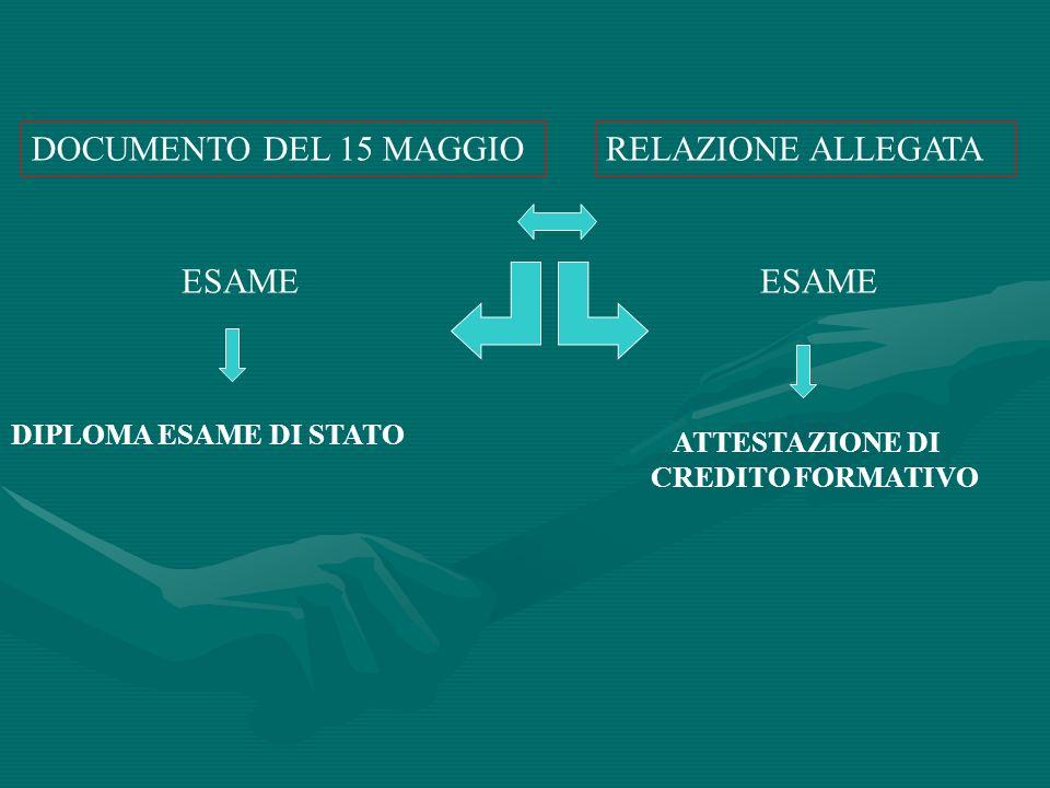 RELAZIONE ALLEGATA ESAME ATTESTAZIONE DI CREDITO FORMATIVO DOCUMENTO DEL 15 MAGGIO DIPLOMA ESAME DI STATO ESAME