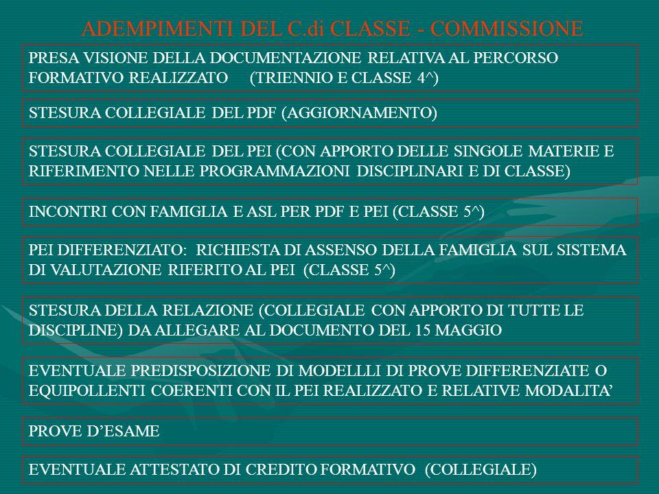 ADEMPIMENTI DEL C.di CLASSE - COMMISSIONE PRESA VISIONE DELLA DOCUMENTAZIONE RELATIVA AL PERCORSO FORMATIVO REALIZZATO (TRIENNIO E CLASSE 4^) STESURA