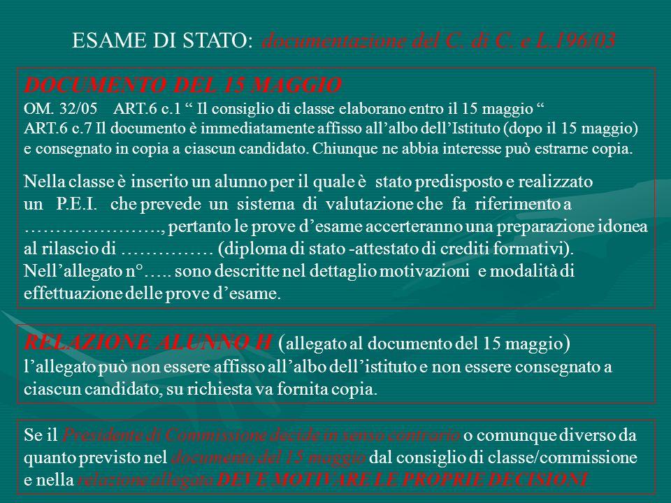 ESAME DI STATO: documentazione del C. di C. e L.196/03 DOCUMENTO DEL 15 MAGGIO OM. 32/05 ART.6 c.1 Il consiglio di classe elaborano entro il 15 maggio
