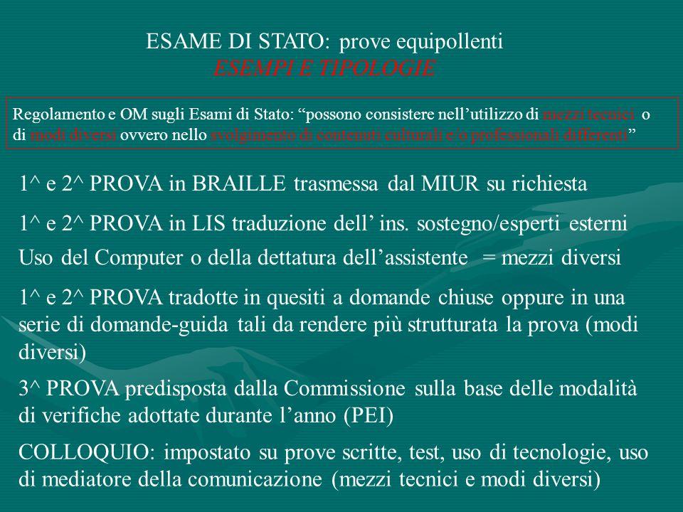 ESAME DI STATO: prove equipollenti ESEMPI E TIPOLOGIE Regolamento e OM sugli Esami di Stato: possono consistere nellutilizzo di mezzi tecnici o di mod