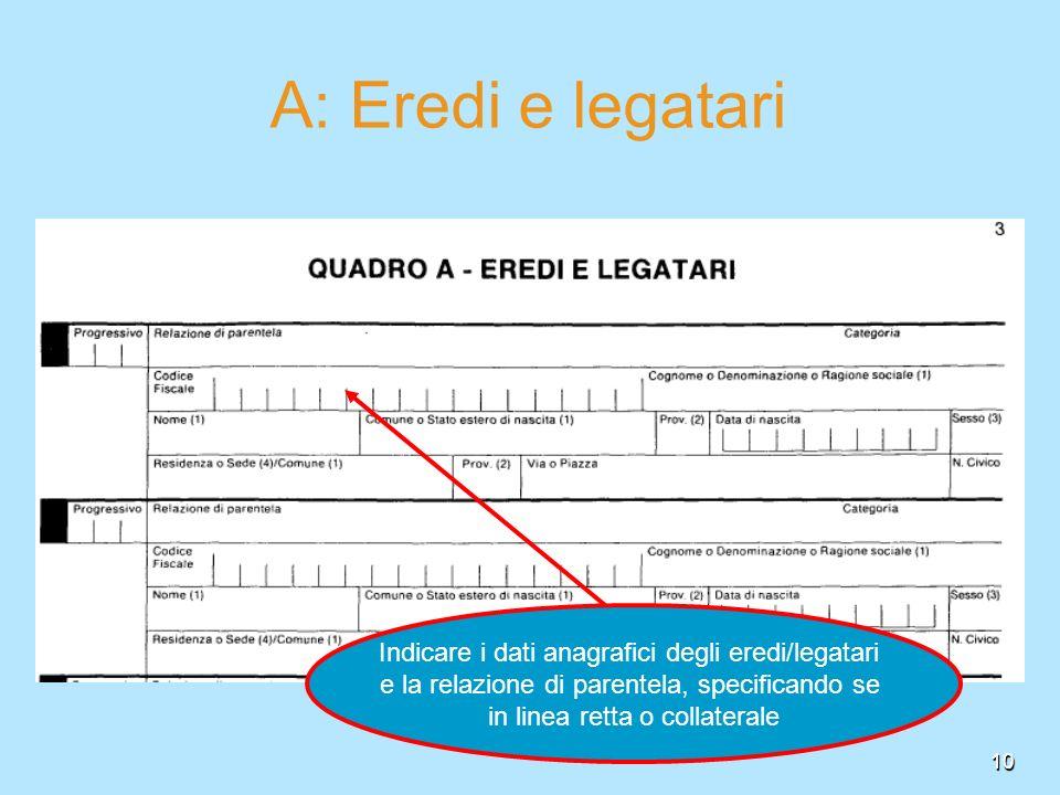 10 A: Eredi e legatari 10 Indicare i dati anagrafici degli eredi/legatari e la relazione di parentela, specificando se in linea retta o collaterale