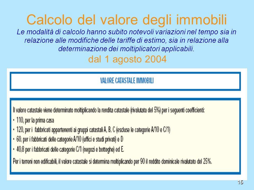15 Calcolo del valore degli immobili Le modalità di calcolo hanno subito notevoli variazioni nel tempo sia in relazione alle modifiche delle tariffe d
