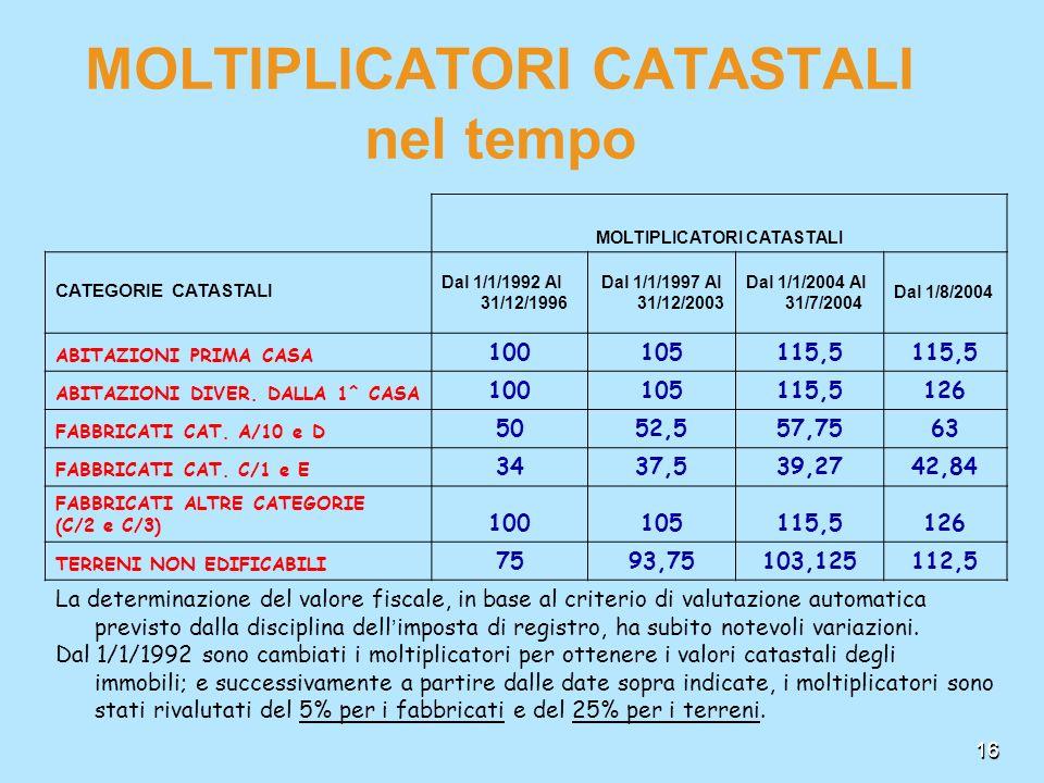 16 MOLTIPLICATORI CATASTALI nel tempo MOLTIPLICATORI CATASTALI CATEGORIE CATASTALI Dal 1/1/1992 Al 31/12/1996 Dal 1/1/1997 Al 31/12/2003 Dal 1/1/2004