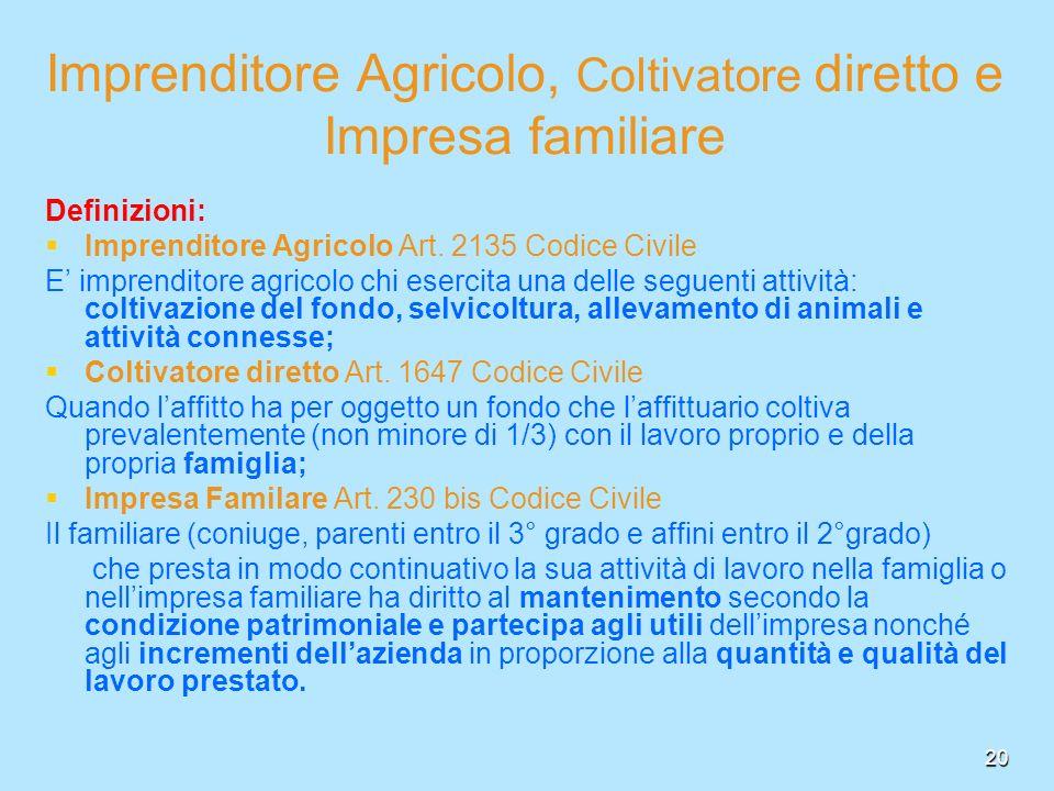20 Imprenditore Agricolo, Coltivatore diretto e Impresa familiare Definizioni: Imprenditore Agricolo Art. 2135 Codice Civile E imprenditore agricolo c