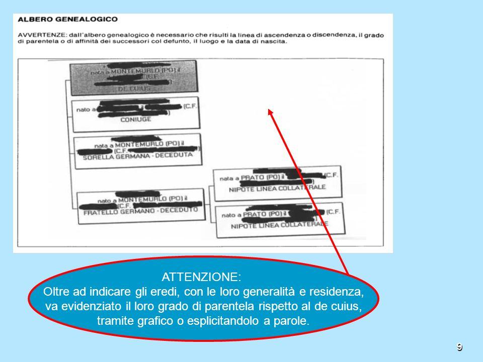 9 ATTENZIONE: Oltre ad indicare gli eredi, con le loro generalità e residenza, va evidenziato il loro grado di parentela rispetto al de cuius, tramite