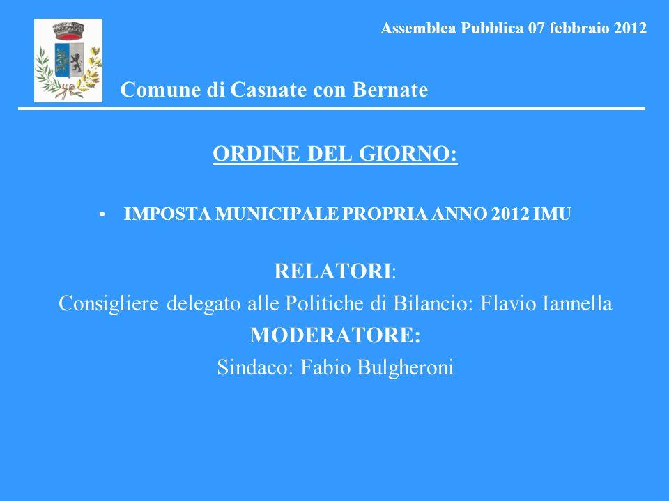 COSA E: Imposta su possesso immobili compresa abitazione principale e pertinenze D.L 6/12/2011, n.