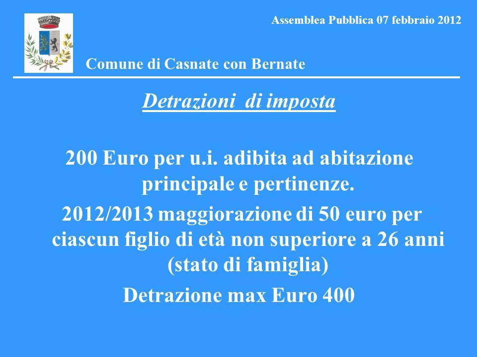 Detrazioni di imposta 200 Euro per u.i. adibita ad abitazione principale e pertinenze.
