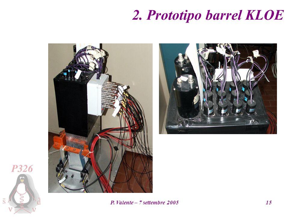 P. Valente – 7 settembre 200515 2. Prototipo barrel KLOE