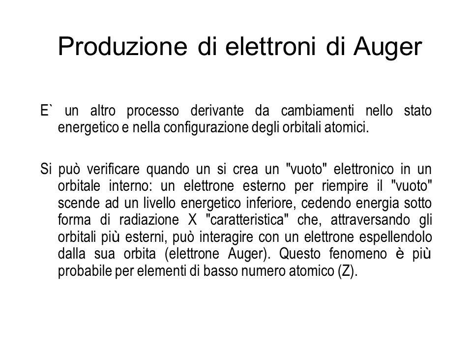 Produzione di elettroni di Auger E` un altro processo derivante da cambiamenti nello stato energetico e nella configurazione degli orbitali atomici. S