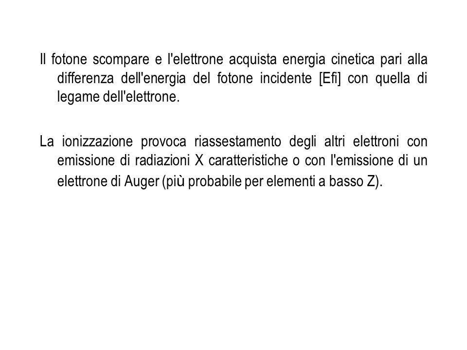 Effetto fotoelettrico X X Fotone primario e-