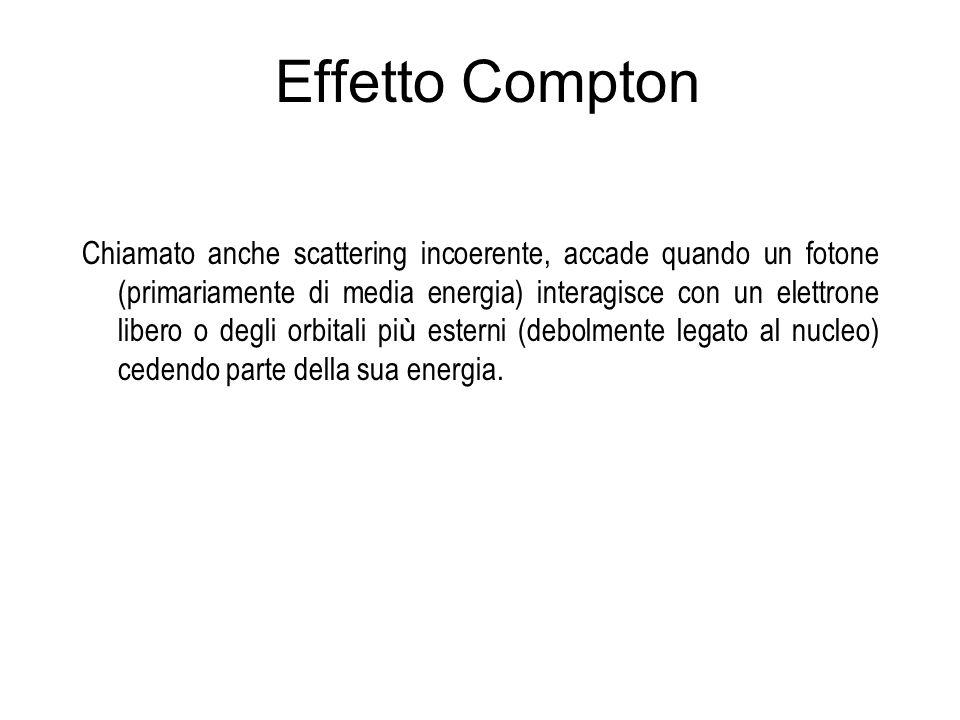Effetto Compton Chiamato anche scattering incoerente, accade quando un fotone (primariamente di media energia) interagisce con un elettrone libero o d