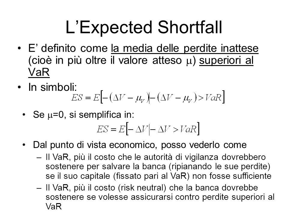 LExpected Shortfall E definito come la media delle perdite inattese (cioè in più oltre il valore atteso ) superiori al VaR In simboli: Dal punto di vista economico, posso vederlo come –Il VaR, più il costo che le autorità di vigilanza dovrebbero sostenere per salvare la banca (ripianando le sue perdite) se il suo capitale (fissato pari al VaR) non fosse sufficiente –Il VaR, più il costo (risk neutral) che la banca dovrebbe sostenere se volesse assicurarsi contro perdite superiori al VaR Se =0, si semplifica in:
