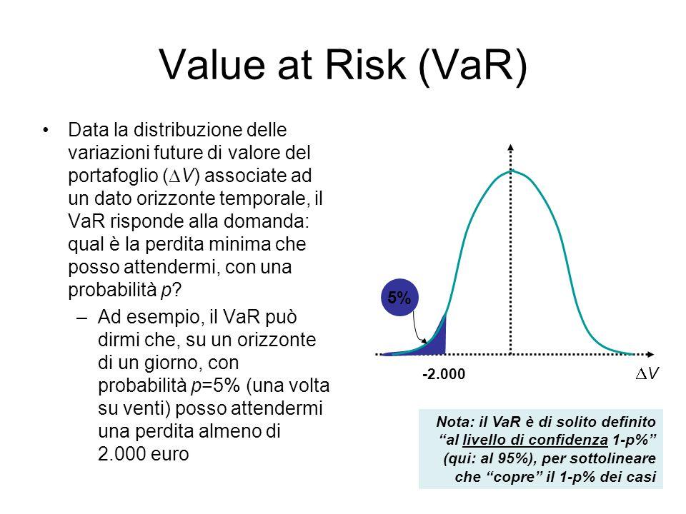 Value at Risk (VaR) Data la distribuzione delle variazioni future di valore del portafoglio ( V) associate ad un dato orizzonte temporale, il VaR risponde alla domanda: qual è la perdita minima che posso attendermi, con una probabilità p.
