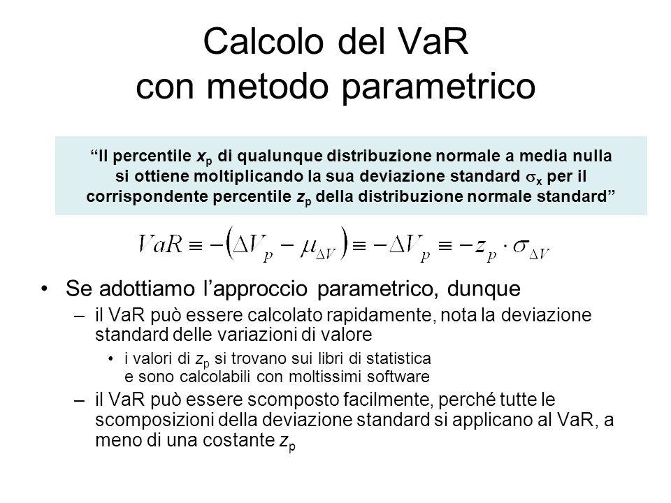 Calcolo del VaR con metodo parametrico Se adottiamo lapproccio parametrico, dunque –il VaR può essere calcolato rapidamente, nota la deviazione standard delle variazioni di valore i valori di z p si trovano sui libri di statistica e sono calcolabili con moltissimi software –il VaR può essere scomposto facilmente, perché tutte le scomposizioni della deviazione standard si applicano al VaR, a meno di una costante z p Il percentile x p di qualunque distribuzione normale a media nulla si ottiene moltiplicando la sua deviazione standard x per il corrispondente percentile z p della distribuzione normale standard