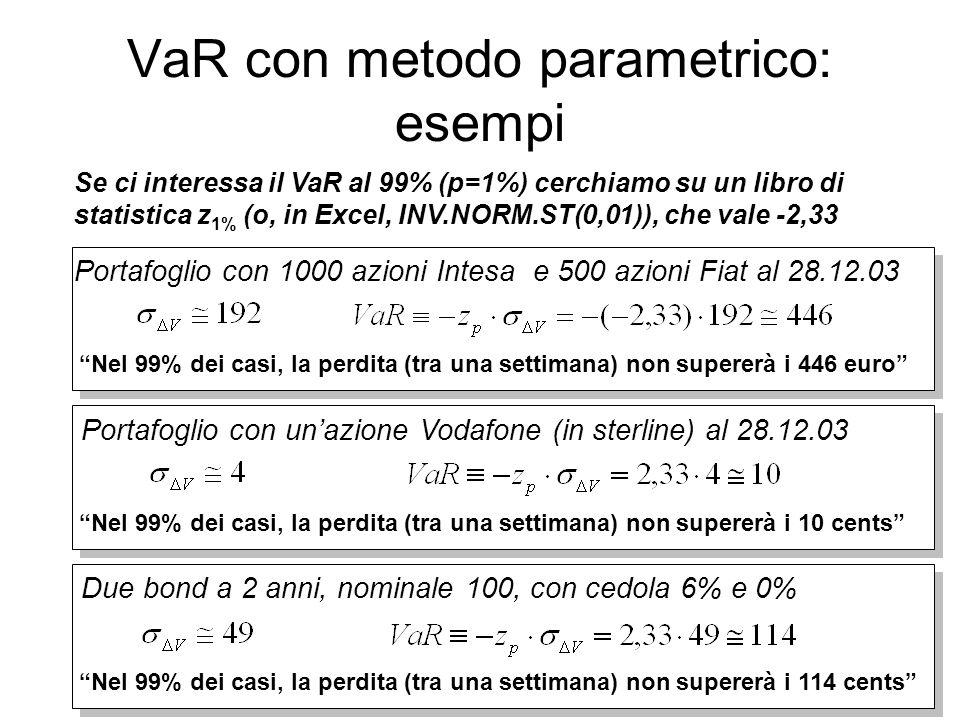 Scomposizione del VaR: VaR marginale e incrementale Il VaR dellintera banca, o di un intero grande portafoglio, è un numero sintetico, ma opaco Nasce lesigenza di capire il contributo di singoli titoli o sottoportafogli al VaR totale A tal fine, si introducono le misure di –VaR marginale della posizione i: incremento che il VaR conosce quando la posizione i viene aggiunta al resto del portafoglio della banca –VaR incrementale della posizione i: incremento che il VaR conosce quando una quantità infinitesima della posizione i (un cent) viene aggiunta al portafoglio della banca.