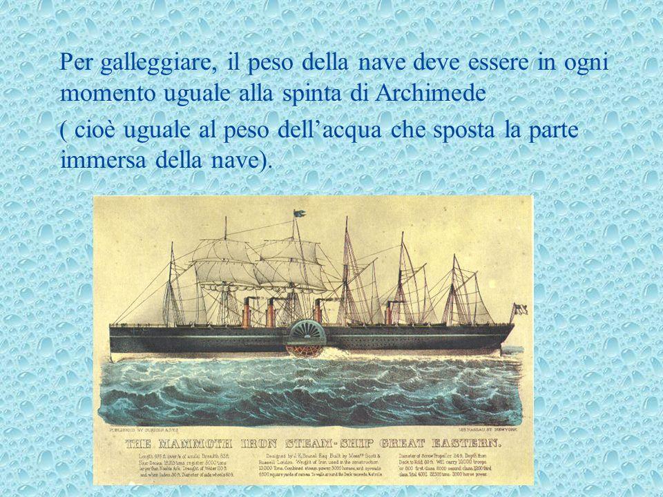 Per galleggiare, il peso della nave deve essere in ogni momento uguale alla spinta di Archimede ( cioè uguale al peso dellacqua che sposta la parte im