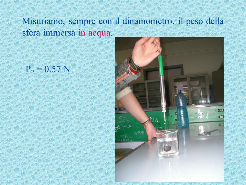 Misuriamo, sempre con il dinamometro, il peso della sfera immersa in acqua. P 2 = 0.57 N