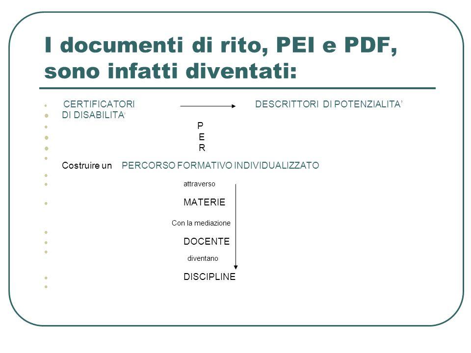 I documenti di rito, PEI e PDF, sono infatti diventati: CERTIFICATORI DESCRITTORI DI POTENZIALITA DI DISABILITA P E R Costruire un PERCORSO FORMATIVO