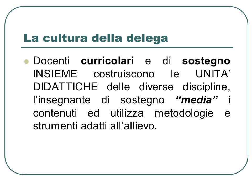 La cultura della delega Docenti curricolari e di sostegno INSIEME costruiscono le UNITA DIDATTICHE delle diverse discipline, linsegnante di sostegno m