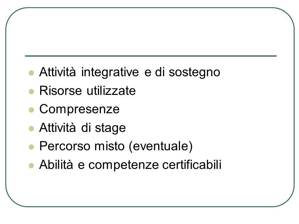 Attività integrative e di sostegno Risorse utilizzate Compresenze Attività di stage Percorso misto (eventuale) Abilità e competenze certificabili