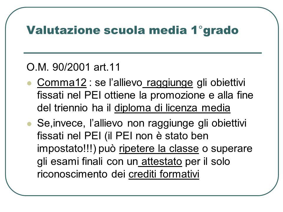 Valutazione scuola media 1°grado O.M. 90/2001 art.11 Comma12 : se lallievo raggiunge gli obiettivi fissati nel PEI ottiene la promozione e alla fine d