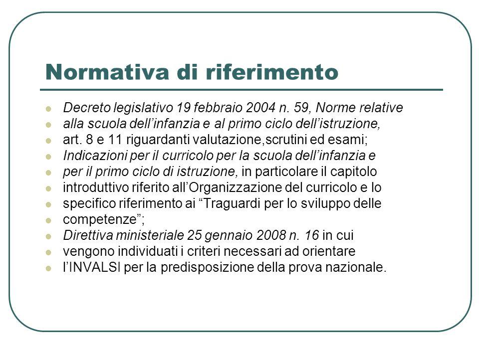 Normativa di riferimento Decreto legislativo 19 febbraio 2004 n. 59, Norme relative alla scuola dellinfanzia e al primo ciclo dellistruzione, art. 8 e