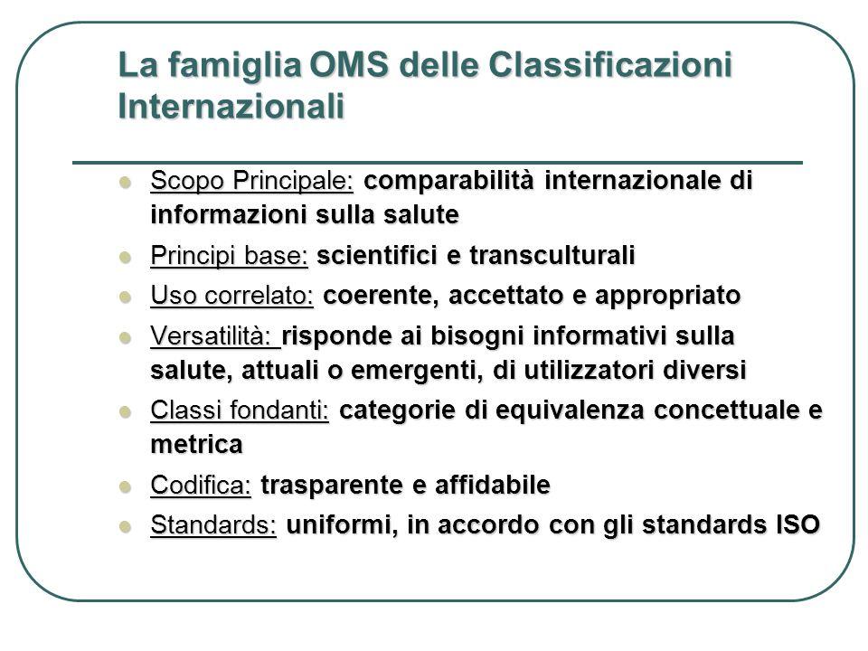 La famiglia OMS delle Classificazioni Internazionali Scopo Principale: comparabilità internazionale di informazioni sulla salute Scopo Principale: com