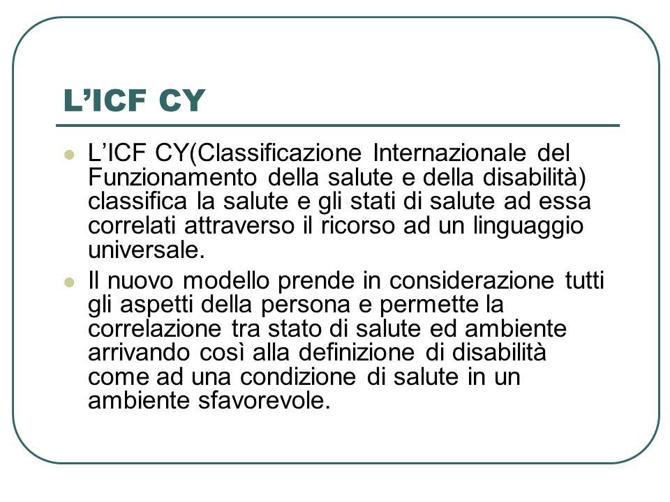 LICF CY LICF CY(Classificazione Internazionale del Funzionamento della salute e della disabilità) classifica la salute e gli stati di salute ad essa c