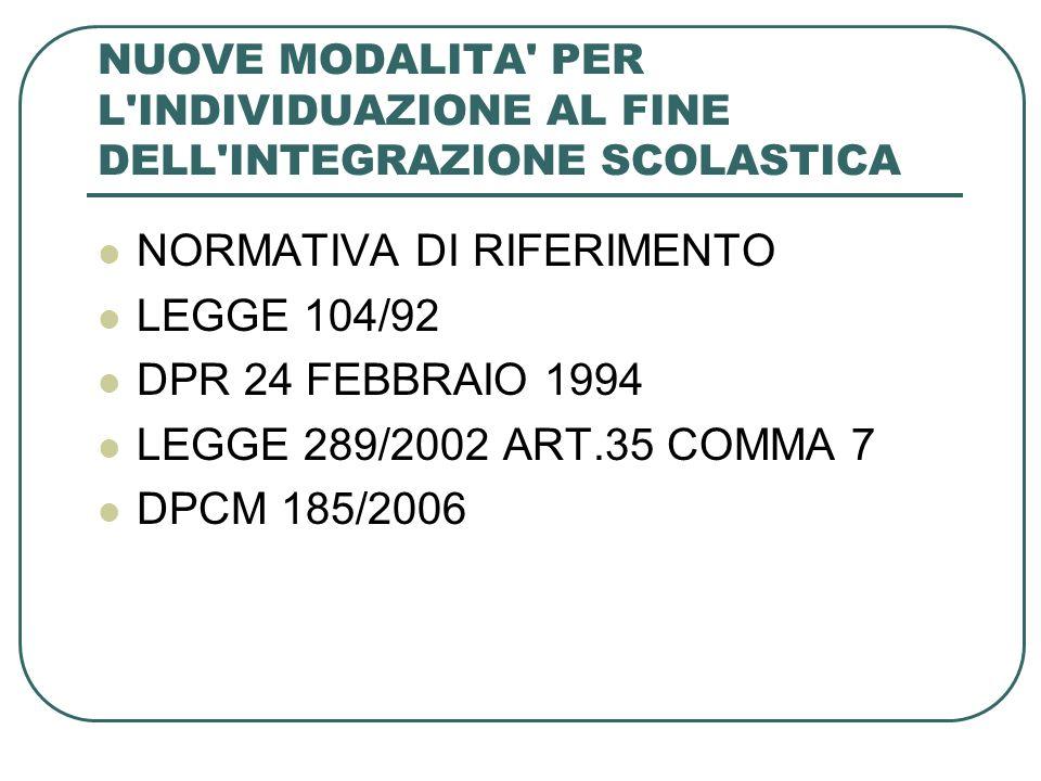 NUOVE MODALITA' PER L'INDIVIDUAZIONE AL FINE DELL'INTEGRAZIONE SCOLASTICA NORMATIVA DI RIFERIMENTO LEGGE 104/92 DPR 24 FEBBRAIO 1994 LEGGE 289/2002 AR