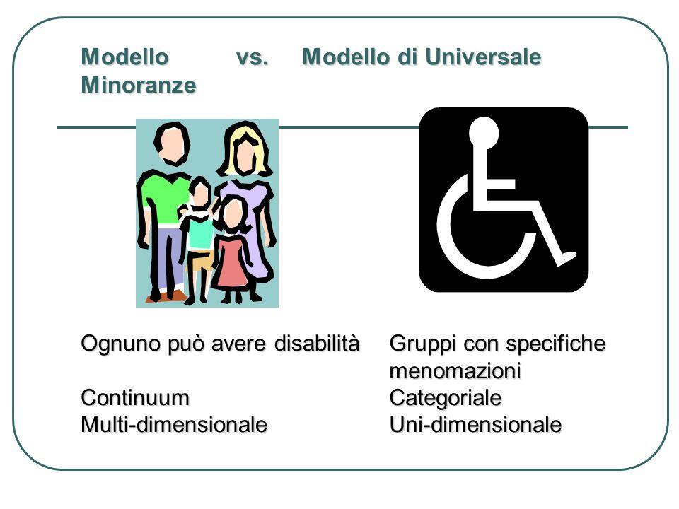 Modello vs. Modello di Universale Minoranze Ognuno può avere disabilità ContinuumMulti-dimensionale Gruppi con specifiche menomazioniCategorialeUni-di